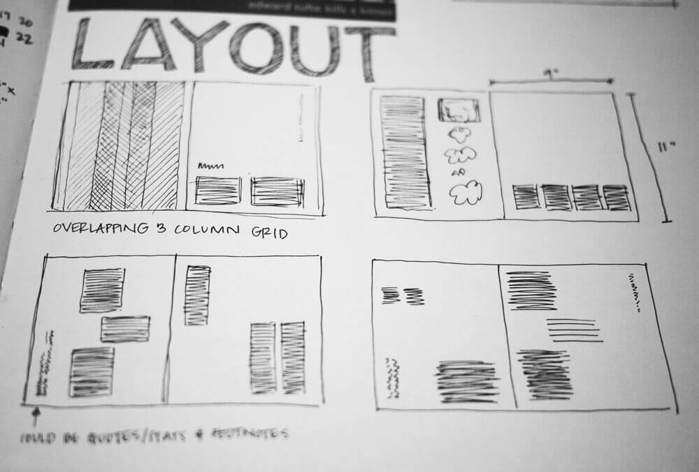 Grid layouts